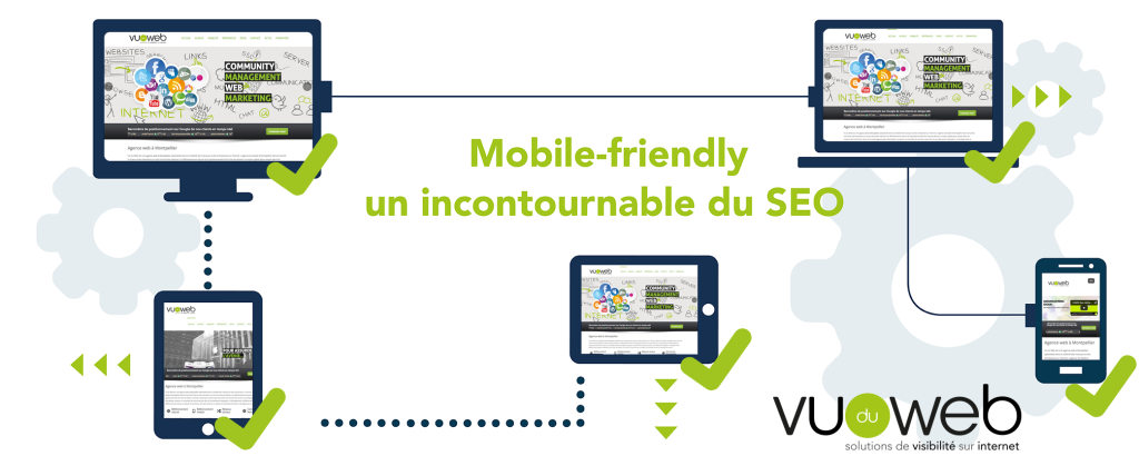 Mobile friendly SEO