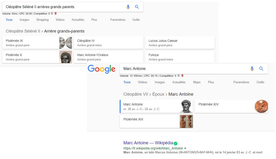 fil ariane google personnalités